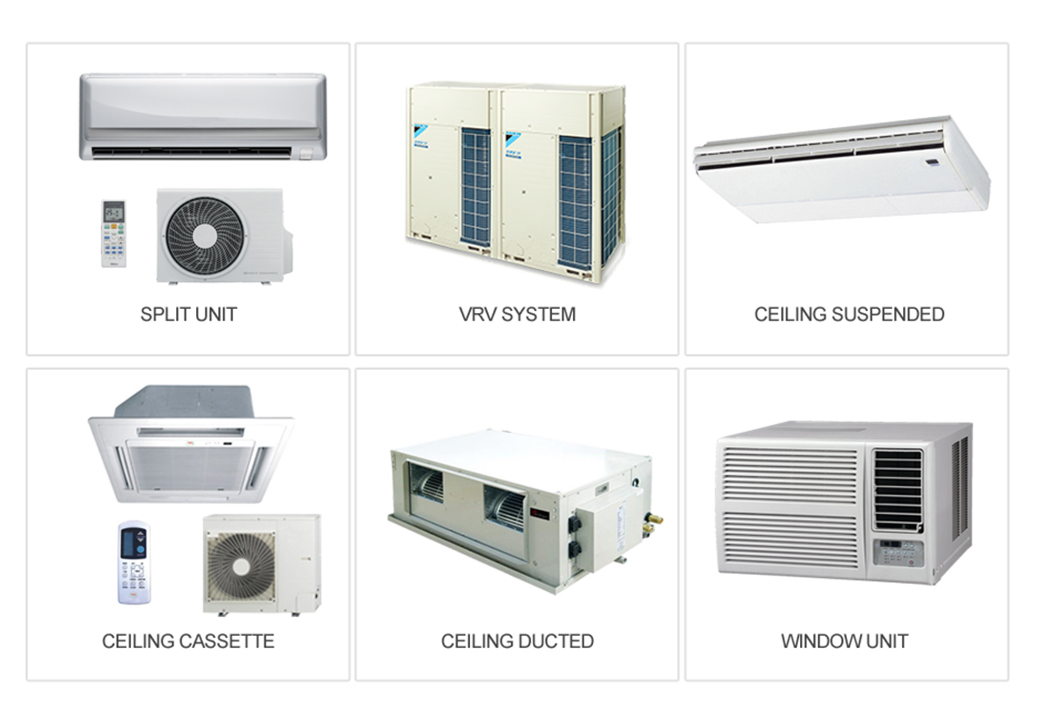 Deals in all Types of Air Conditioner in Dubai