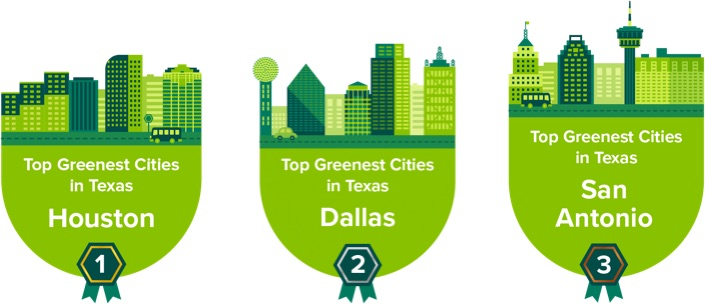 Report: Greenest Cities in Texas