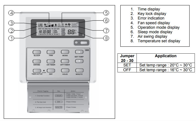 Error Codes for G18 and GS02 – Inverter Y Models